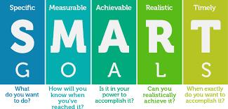 Step #6: S.M.A.R.T. Goal
